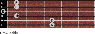 Cm/G add(4) guitar chord