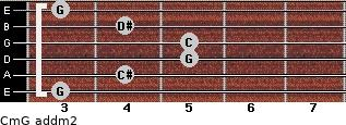 Cm/G add(m2) guitar chord