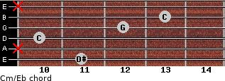Cm\Eb for guitar on frets 11, x, 10, 12, 13, x