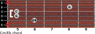Cm\Eb for guitar on frets x, 6, 5, 5, 8, x