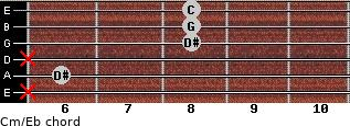 Cm\Eb for guitar on frets x, 6, x, 8, 8, 8