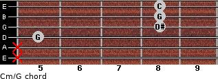 Cm\G for guitar on frets x, x, 5, 8, 8, 8