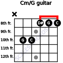 Cm\G for guitar on frets x, 10, 10, 8, 8, 8