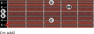 Cm add(2) guitar chord