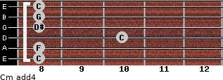 Cm add(4) guitar chord