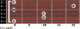 Cm(add7) for guitar on frets 8, 10, 10, 8, 12, 8