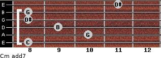 Cm(add7) for guitar on frets 8, 10, 9, 8, 8, 11