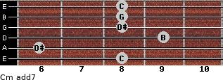 Cm(add7) for guitar on frets 8, 6, 9, 8, 8, 8