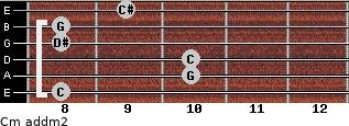 Cm add(m2) guitar chord