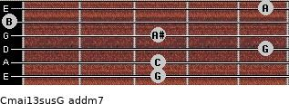 Cmaj13sus/G add(m7) guitar chord