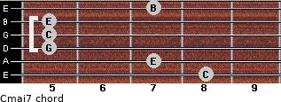 Cmaj7 for guitar on frets 8, 7, 5, 5, 5, 7