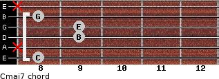 Cmaj7 for guitar on frets 8, x, 9, 9, 8, x