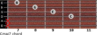 Cmaj7 for guitar on frets x, x, 10, 9, 8, 7
