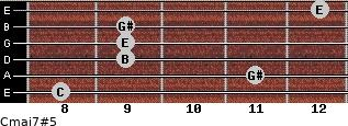 Cmaj7#5 for guitar on frets 8, 11, 9, 9, 9, 12