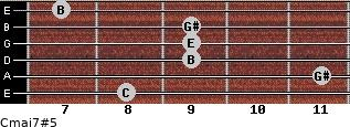 Cmaj7#5 for guitar on frets 8, 11, 9, 9, 9, 7