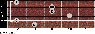 Cmaj7#5 for guitar on frets 8, 7, 10, 9, 9, 7