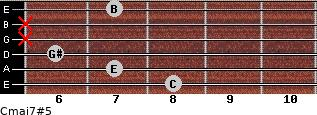 Cmaj7#5 for guitar on frets 8, 7, 6, x, x, 7