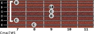 Cmaj7#5 for guitar on frets 8, 7, 9, 9, 9, 7