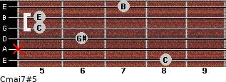 Cmaj7#5 for guitar on frets 8, x, 6, 5, 5, 7
