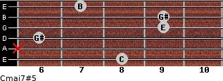 Cmaj7#5 for guitar on frets 8, x, 6, 9, 9, 7