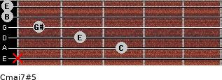 Cmaj7#5 for guitar on frets x, 3, 2, 1, 0, 0