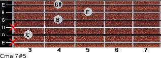 Cmaj7#5 for guitar on frets x, 3, x, 4, 5, 4