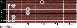 Cmaj9/11 for guitar on frets 8, 8, 9, 9, 8, 10