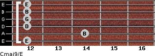 Cmaj9\E for guitar on frets 12, 14, 12, 12, 12, 12