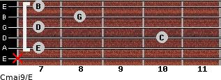 Cmaj9\E for guitar on frets x, 7, 10, 7, 8, 7