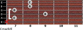 Cmaj9\E for guitar on frets x, 7, 9, 7, 8, 8