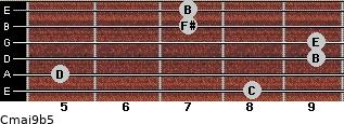 Cmaj9b5 for guitar on frets 8, 5, 9, 9, 7, 7