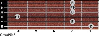 Cmaj9b5 for guitar on frets 8, 7, 4, 7, 7, 7