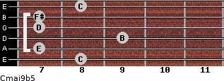 Cmaj9b5 for guitar on frets 8, 7, 9, 7, 7, 8