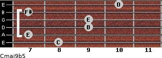 Cmaj9b5 for guitar on frets 8, 7, 9, 9, 7, 10