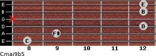 Cmaj9b5 for guitar on frets 8, 9, 12, x, 12, 12