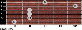 Cmaj9b5 for guitar on frets 8, 9, 9, 9, 12, 10