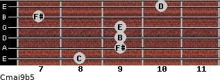 Cmaj9b5 for guitar on frets 8, 9, 9, 9, 7, 10