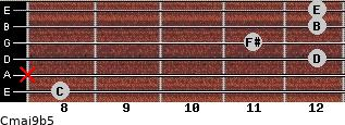 Cmaj9b5 for guitar on frets 8, x, 12, 11, 12, 12