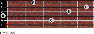 Cmaj9b5 for guitar on frets x, 3, 0, 4, 5, 2