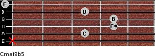 Cmaj9b5 for guitar on frets x, 3, 4, 4, 3, 0