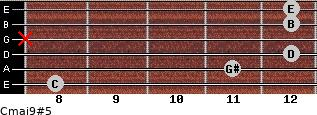 Cmaj9#5 for guitar on frets 8, 11, 12, x, 12, 12