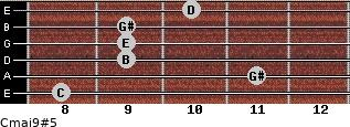 Cmaj9#5 for guitar on frets 8, 11, 9, 9, 9, 10
