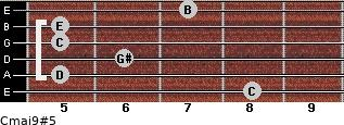 Cmaj9#5 for guitar on frets 8, 5, 6, 5, 5, 7