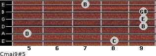 Cmaj9#5 for guitar on frets 8, 5, 9, 9, 9, 7