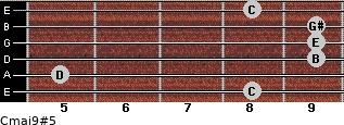 Cmaj9#5 for guitar on frets 8, 5, 9, 9, 9, 8