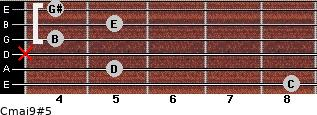 Cmaj9#5 for guitar on frets 8, 5, x, 4, 5, 4