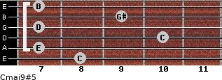 Cmaj9#5 for guitar on frets 8, 7, 10, 7, 9, 7