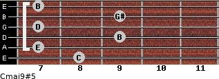 Cmaj9#5 for guitar on frets 8, 7, 9, 7, 9, 7