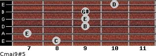 Cmaj9#5 for guitar on frets 8, 7, 9, 9, 9, 10