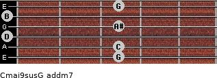 Cmaj9sus/G add(m7) guitar chord